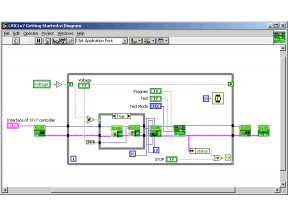 Production integration for LabView