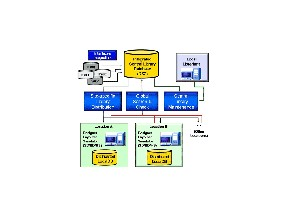 DS-2 for Engineering Data Management