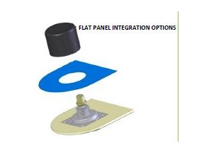 Pushbutton Rotor Panel Integration